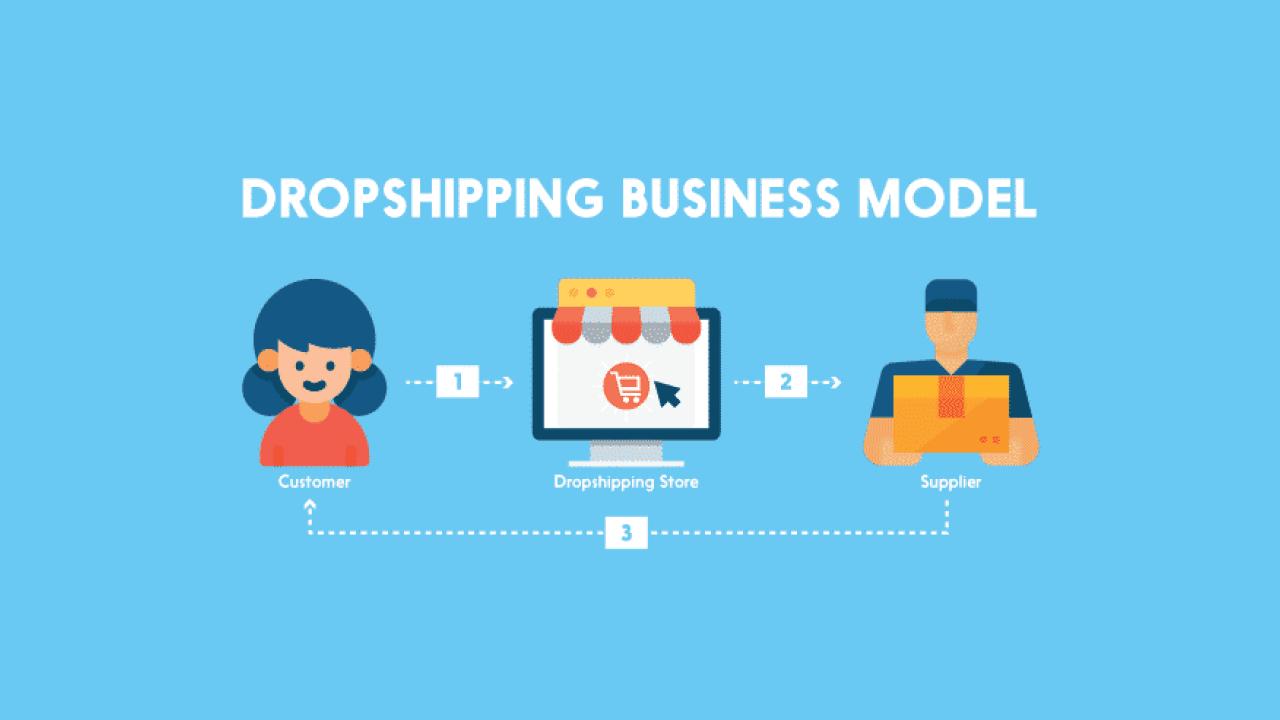 dropshipping là gì foricenter