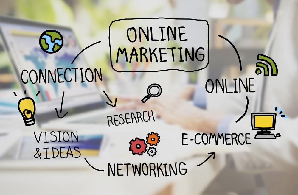 7 Kênh Marketing Online Đang Chiếm Ưu Thế Nhất Năm 2020