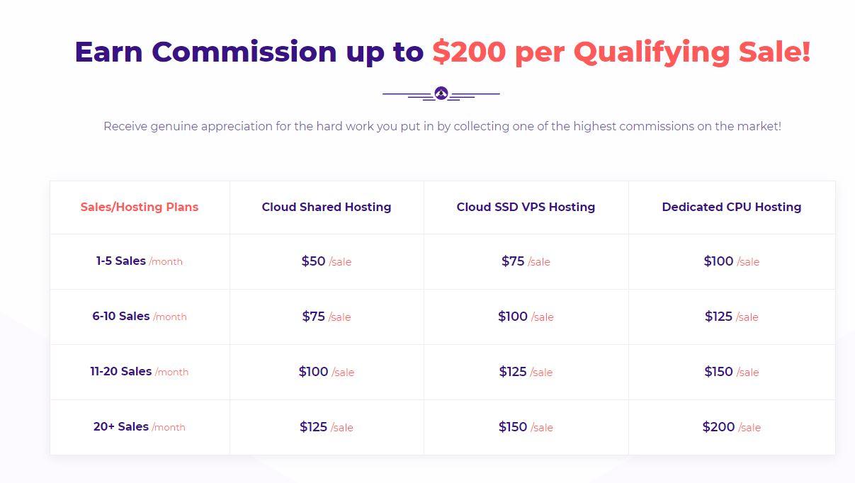 Hướng dẫn kiếm 1000 USD/tháng với Affiliate Hostarmada 2020 từ A-Z cùng Fori
